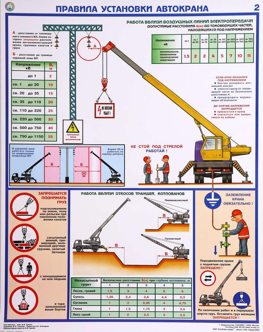 Инструкция по охране труда для погрузочно разгрузочных работ